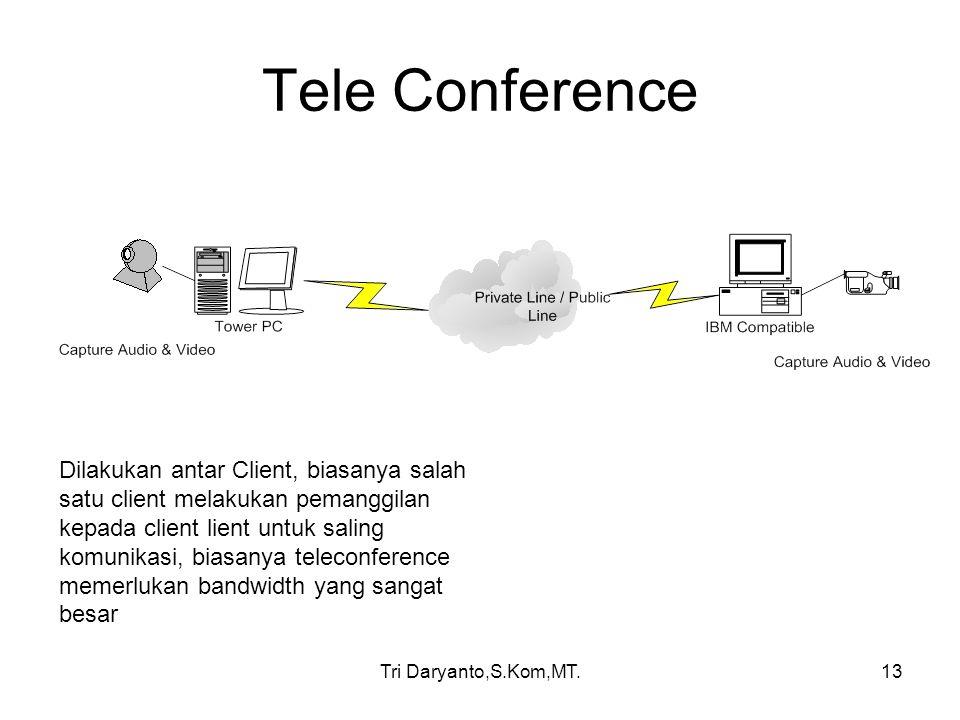 Tri Daryanto,S.Kom,MT.13 Tele Conference Dilakukan antar Client, biasanya salah satu client melakukan pemanggilan kepada client lient untuk saling kom