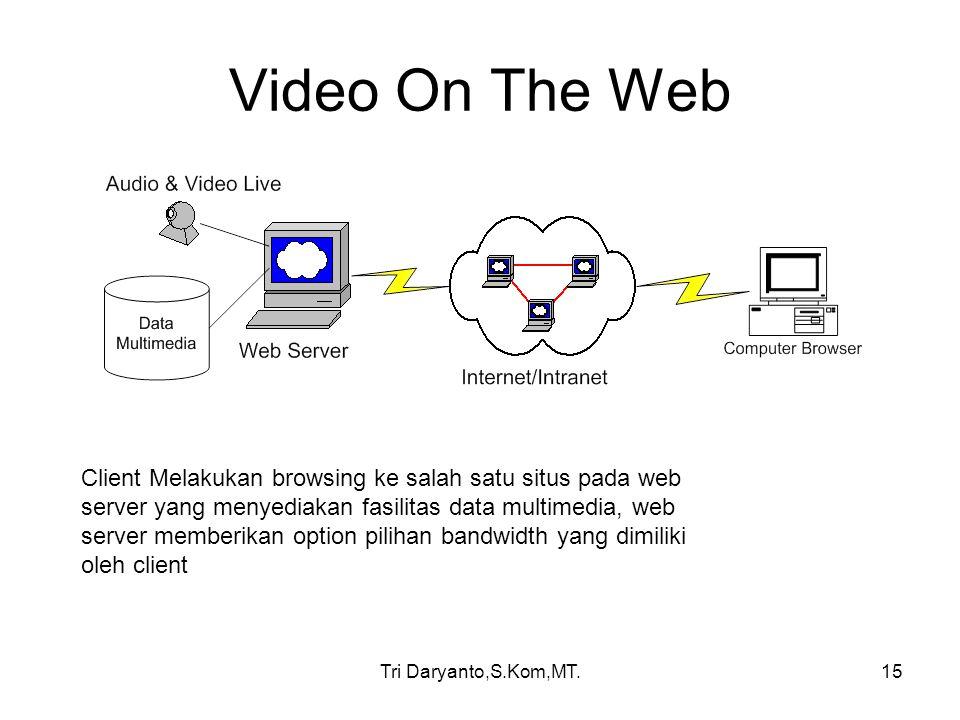 Tri Daryanto,S.Kom,MT.15 Video On The Web Client Melakukan browsing ke salah satu situs pada web server yang menyediakan fasilitas data multimedia, we