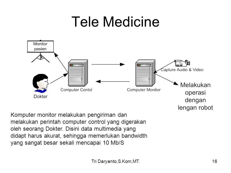 Tri Daryanto,S.Kom,MT.16 Tele Medicine Komputer monitor melakukan pengiriman dan melakukan perintah computer control yang digerakan oleh seorang Dokte