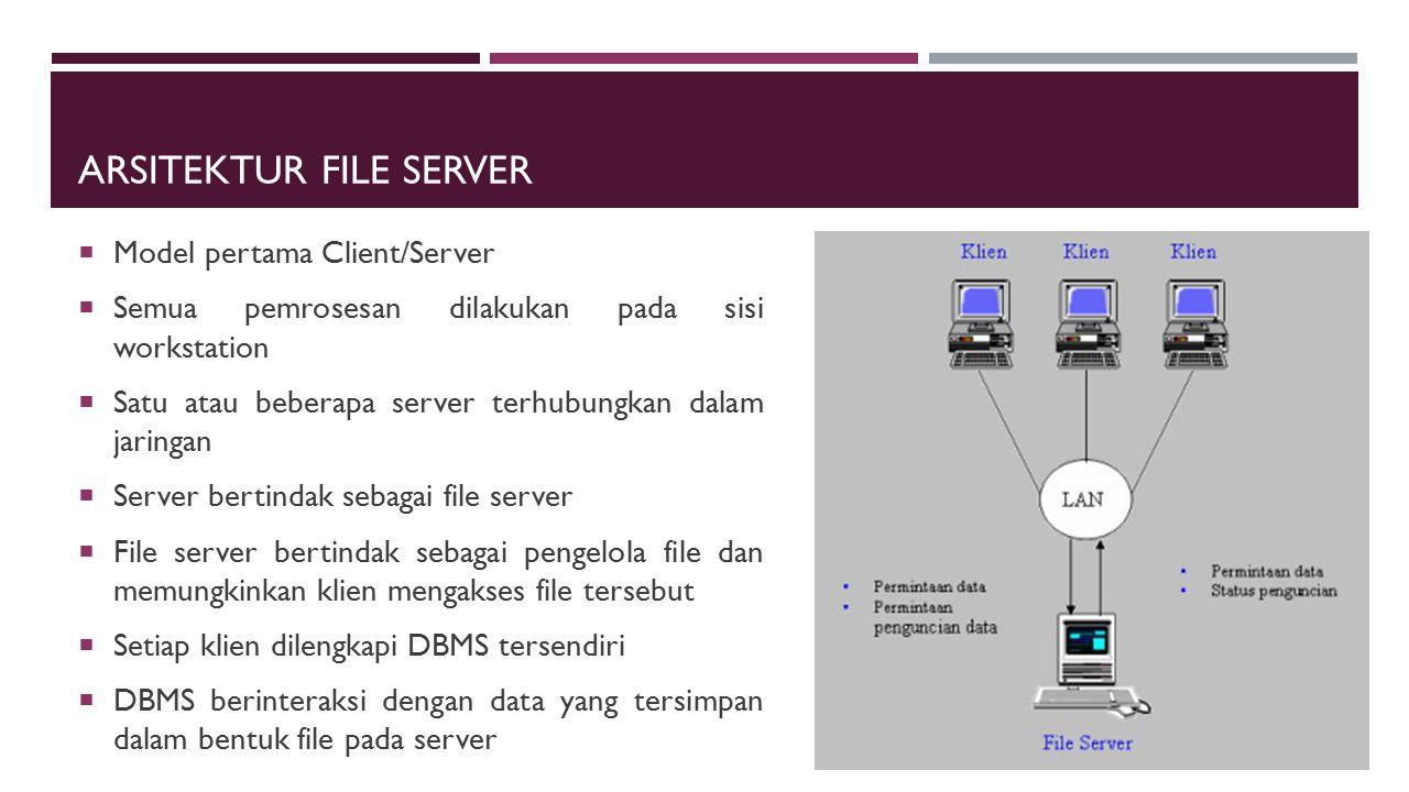 ARSITEKTUR FILE SERVER  Model pertama Client/Server  Semua pemrosesan dilakukan pada sisi workstation  Satu atau beberapa server terhubungkan dalam