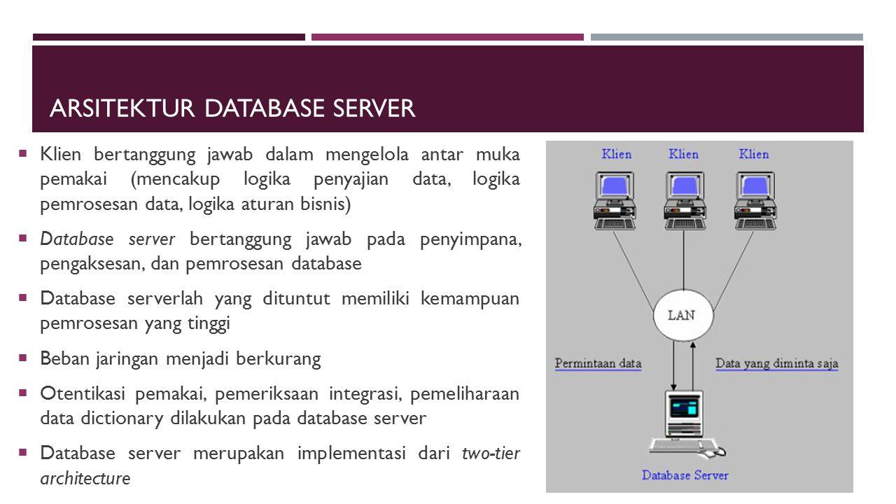 ARSITEKTUR DATABASE SERVER  Klien bertanggung jawab dalam mengelola antar muka pemakai (mencakup logika penyajian data, logika pemrosesan data, logik