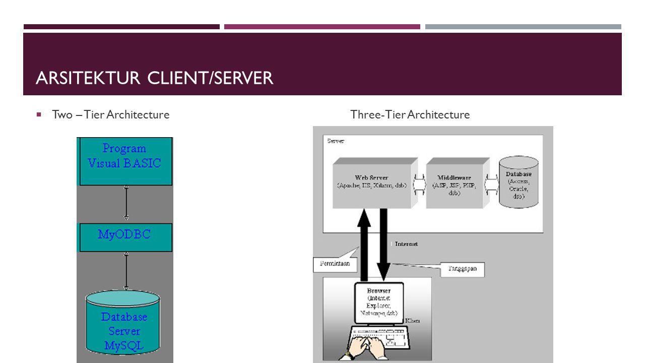 ARSITEKTUR CLIENT/SERVER  Two – Tier ArchitectureThree-Tier Architecture