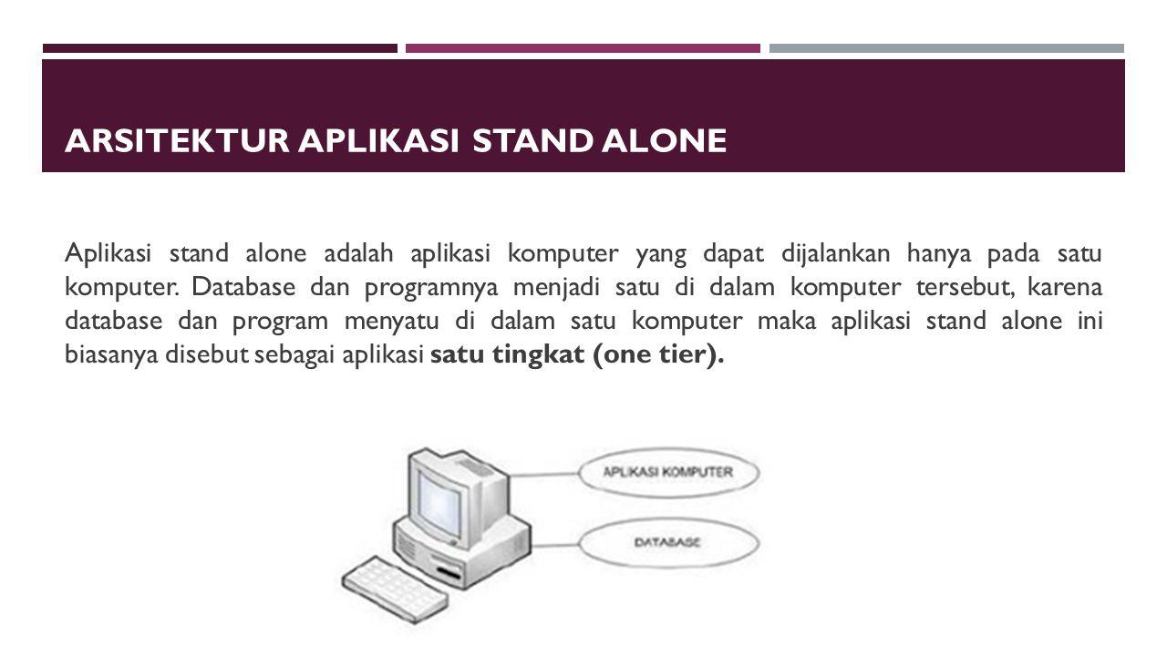 ARSITEKTUR APLIKASI STAND ALONE Aplikasi stand alone adalah aplikasi komputer yang dapat dijalankan hanya pada satu komputer. Database dan programnya