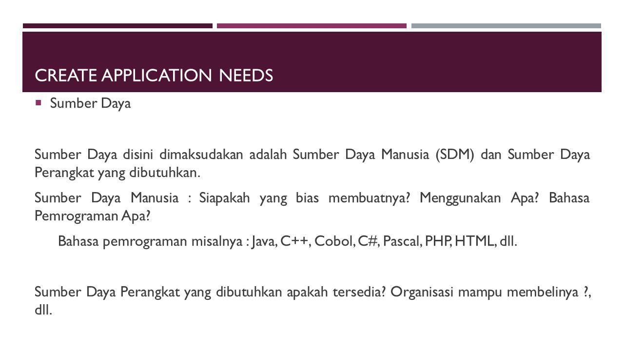 CREATE APPLICATION NEEDS  Sumber Daya Sumber Daya disini dimaksudakan adalah Sumber Daya Manusia (SDM) dan Sumber Daya Perangkat yang dibutuhkan. Sum