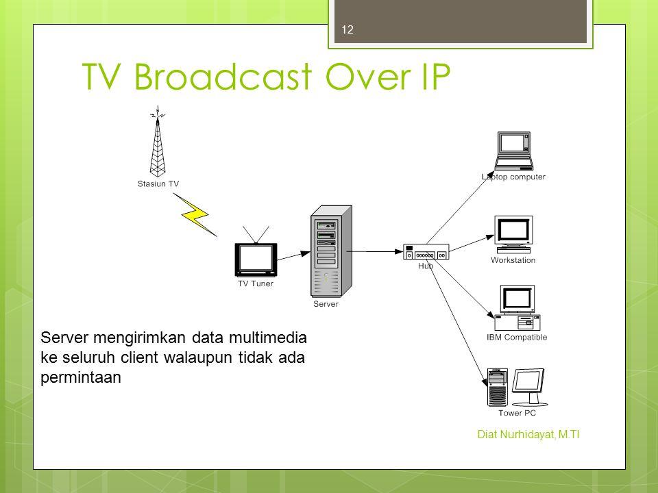 TV Broadcast Over IP Diat Nurhidayat, M.TI 12 Server mengirimkan data multimedia ke seluruh client walaupun tidak ada permintaan