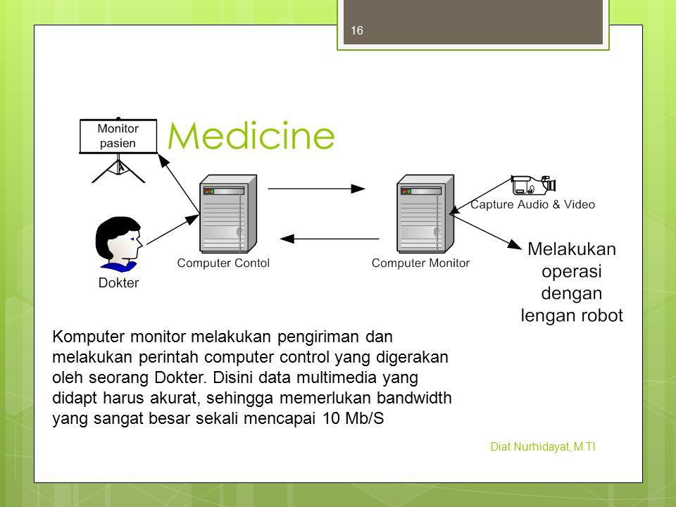 Tele Medicine Diat Nurhidayat, M.TI 16 Komputer monitor melakukan pengiriman dan melakukan perintah computer control yang digerakan oleh seorang Dokte