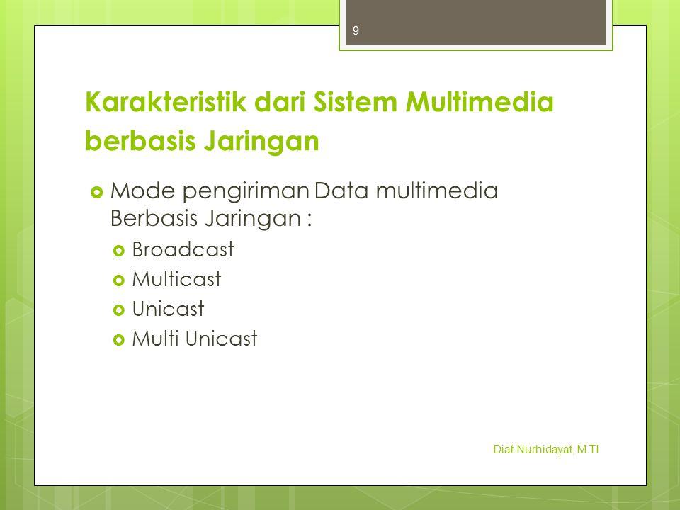 Karakteristik dari Sistem Multimedia berbasis Jaringan  Mode pengiriman Data multimedia Berbasis Jaringan :  Broadcast  Multicast  Unicast  Multi