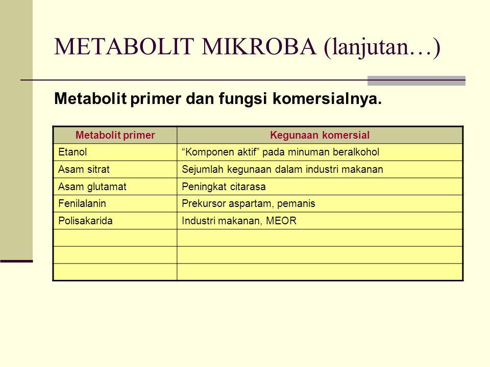 "METABOLIT MIKROBA (lanjutan…) Metabolit primer dan fungsi komersialnya. Metabolit primerKegunaan komersial Etanol""Komponen aktif"" pada minuman beralko"