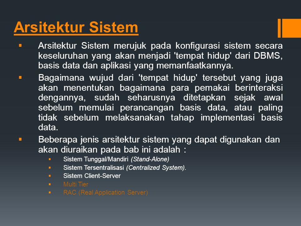 Arsitektur Sistem  Arsitektur Sistem merujuk pada konfigurasi sistem secara keseluruhan yang akan menjadi 'tempat hidup' dari DBMS, basis data dan ap