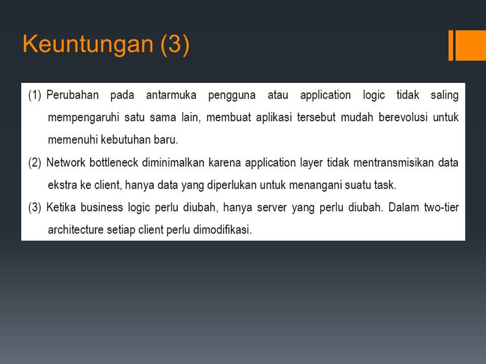 Keuntungan (3)
