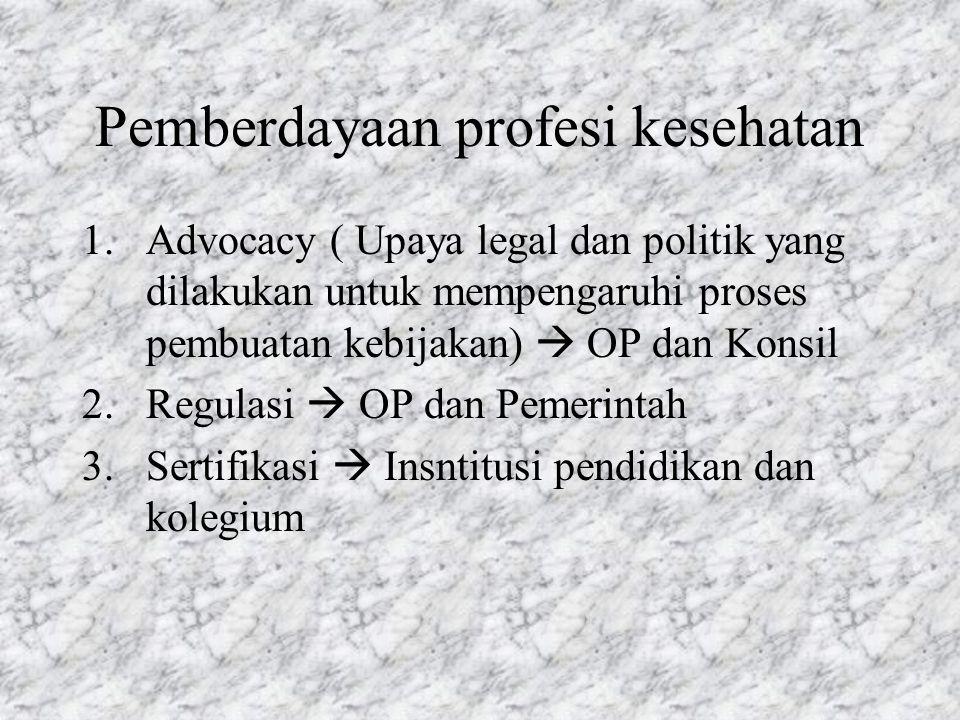 Pemberdayaan profesi kesehatan 1.Advocacy ( Upaya legal dan politik yang dilakukan untuk mempengaruhi proses pembuatan kebijakan)  OP dan Konsil 2.Re