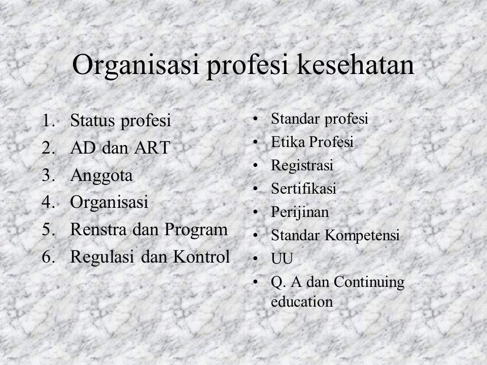 Organisasi profesi kesehatan 1.Status profesi 2.AD dan ART 3.Anggota 4.Organisasi 5.Renstra dan Program 6.Regulasi dan Kontrol Standar profesi Etika Profesi Registrasi Sertifikasi Perijinan Standar Kompetensi UU Q.