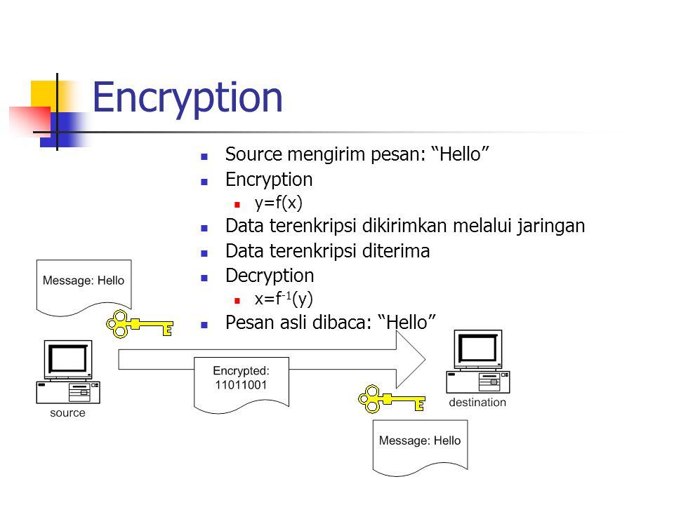 Encryption Source mengirim pesan: Hello Encryption y=f(x) Data terenkripsi dikirimkan melalui jaringan Data terenkripsi diterima Decryption x=f -1 (y) Pesan asli dibaca: Hello