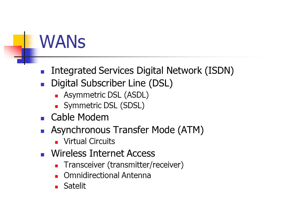 WANs Integrated Services Digital Network (ISDN) Digital Subscriber Line (DSL) Asymmetric DSL (ASDL) Symmetric DSL (SDSL) Cable Modem Asynchronous Transfer Mode (ATM) Virtual Circuits Wireless Internet Access Transceiver (transmitter/receiver) Omnidirectional Antenna Satelit