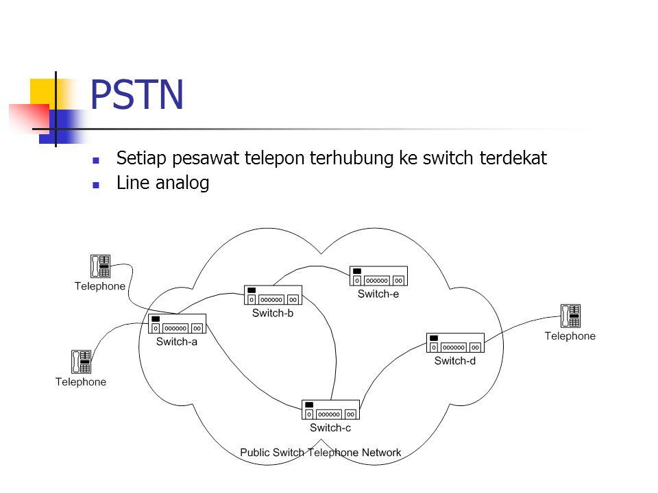 PSTN Setiap pesawat telepon terhubung ke switch terdekat Line analog