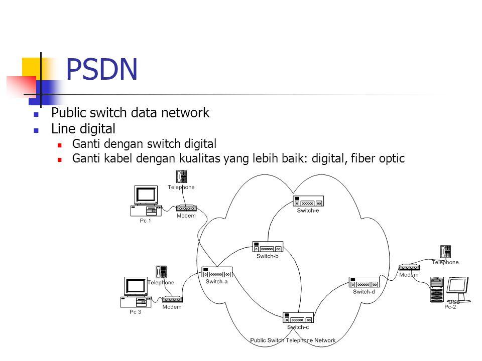 PSDN Public switch data network Line digital Ganti dengan switch digital Ganti kabel dengan kualitas yang lebih baik: digital, fiber optic