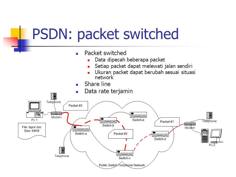 PSDN: packet switched Packet switched Data dipecah beberapa packet Setiap packet dapat melewati jalan sendiri Ukuran packet dapat berubah sesuai situasi network Share line Data rate terjamin