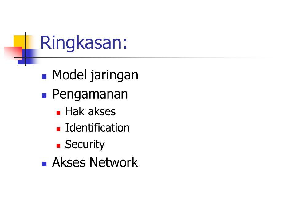 Model Jaringan Model jaringan: Peer-to-peer Server-based