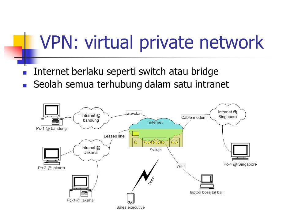 VPN: virtual private network Internet berlaku seperti switch atau bridge Seolah semua terhubung dalam satu intranet