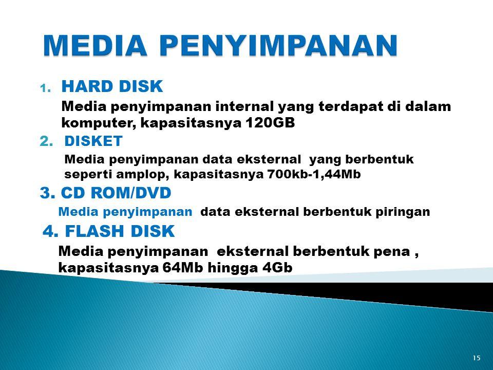 1. HARD DISK Media penyimpanan internal yang terdapat di dalam komputer, kapasitasnya 120GB 2.DISKET Media penyimpanan data eksternal yang berbentuk s