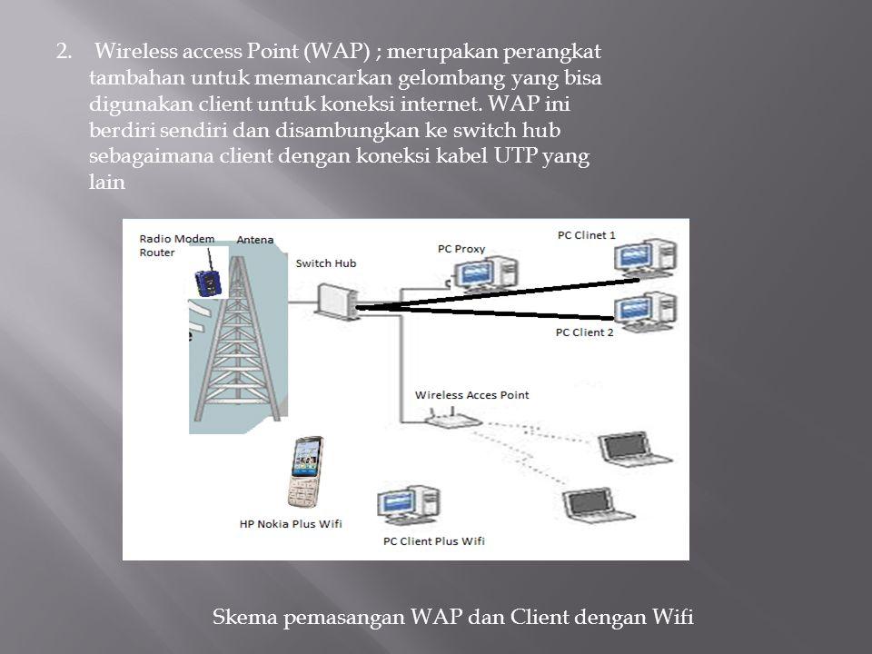 2. Wireless access Point (WAP) ; merupakan perangkat tambahan untuk memancarkan gelombang yang bisa digunakan client untuk koneksi internet. WAP ini b