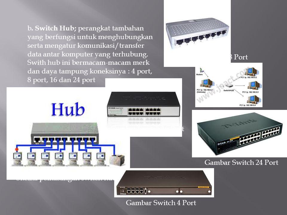b. Switch Hub; perangkat tambahan yang berfungsi untuk menghubungkan serta mengatur komunikasi/transfer data antar komputer yang terhubung. Swith hub
