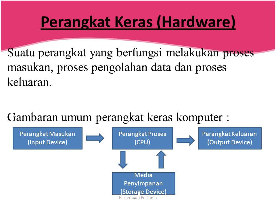 Perangkat Masukan (Input Device) Perangkat masukan berfungsi memasukan data untuk diproses menjadi informasi atau output Contoh perangkat masukan : - Mouse - Keyboard - Floppy disk drive - CD ROM Pertemuan Pertama