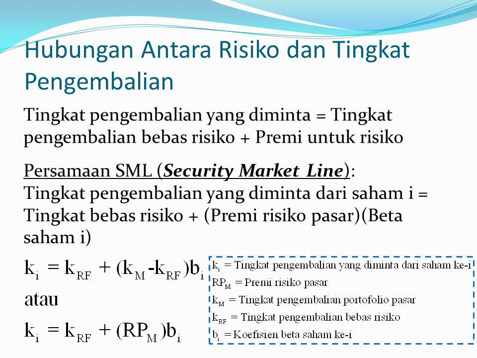 Hubungan Antara Risiko dan Tingkat Pengembalian Tingkat pengembalian yang diminta = Tingkat pengembalian bebas risiko + Premi untuk risiko Persamaan S