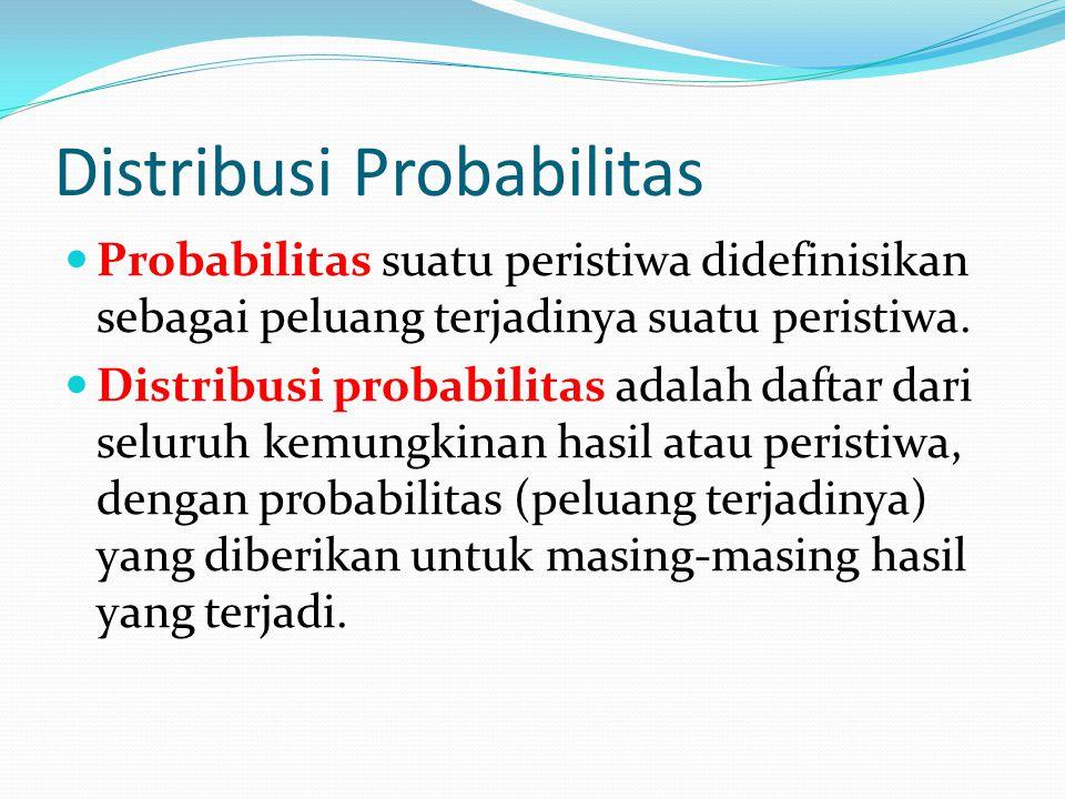Distribusi Probabilitas Probabilitas suatu peristiwa didefinisikan sebagai peluang terjadinya suatu peristiwa. Distribusi probabilitas adalah daftar d