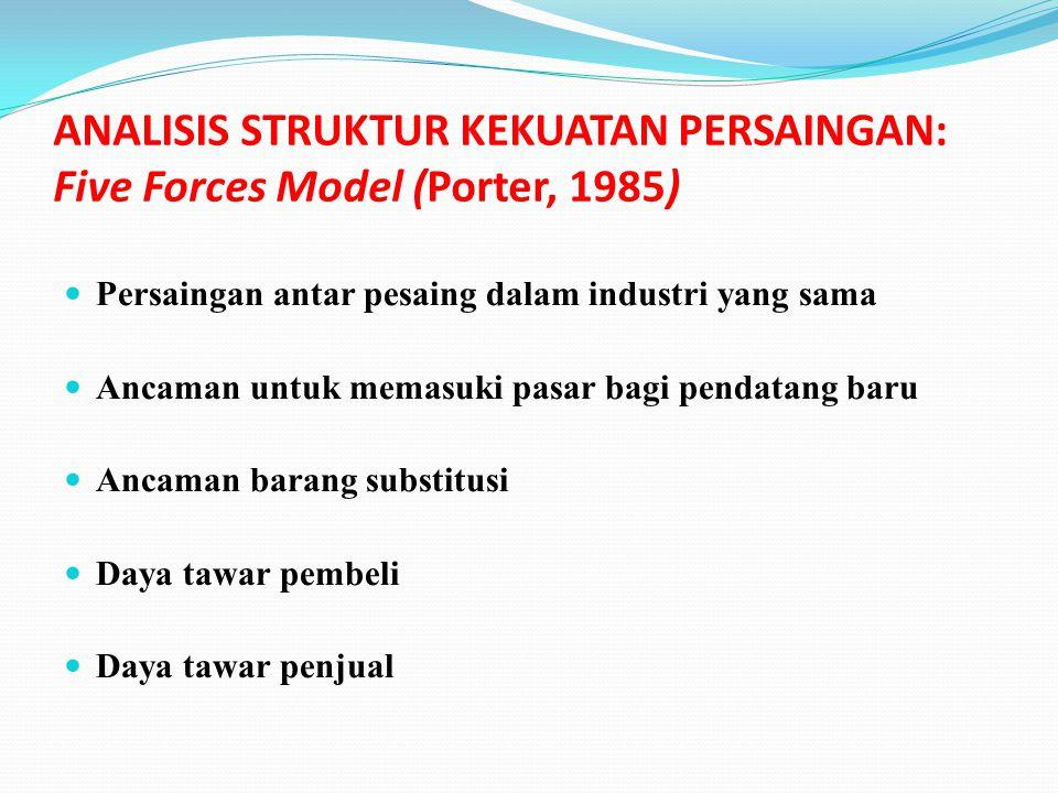 ANALISIS STRUKTUR KEKUATAN PERSAINGAN: Five Forces Model (Porter, 1985) Persaingan antar pesaing dalam industri yang sama Ancaman untuk memasuki pasar