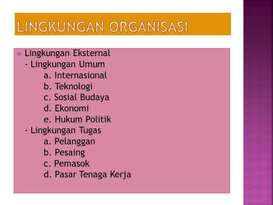  Lingkungan Internal -Karyawan -Budaya -Manajemen