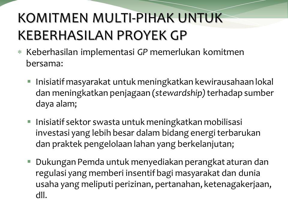  Keberhasilan implementasi GP memerlukan komitmen bersama:  Inisiatif masyarakat untuk meningkatkan kewirausahaan lokal dan meningkatkan penjagaan (