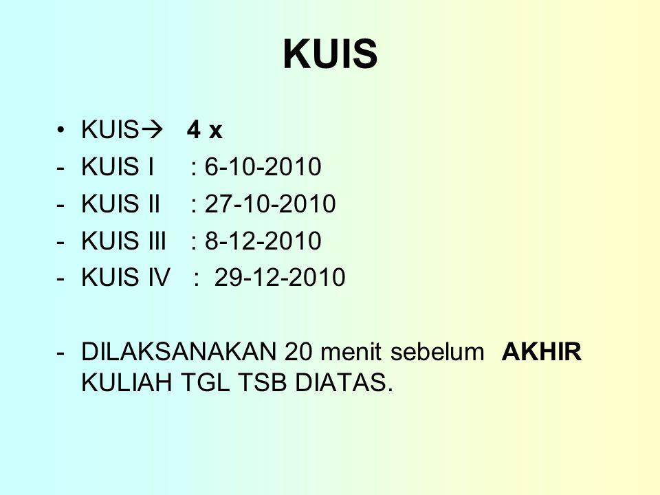 KUIS KUIS  4 x -KUIS I : 6-10-2010 -KUIS II : 27-10-2010 -KUIS III : 8-12-2010 -KUIS IV : 29-12-2010 -DILAKSANAKAN 20 menit sebelum AKHIR KULIAH TGL