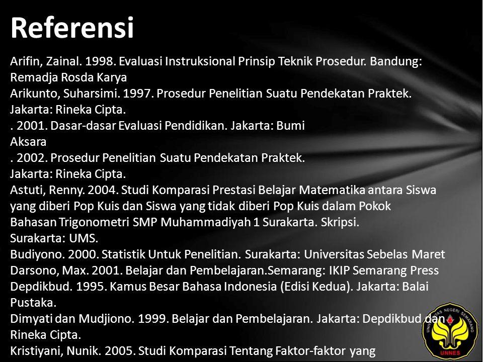 Referensi Arifin, Zainal. 1998. Evaluasi Instruksional Prinsip Teknik Prosedur. Bandung: Remadja Rosda Karya Arikunto, Suharsimi. 1997. Prosedur Penel