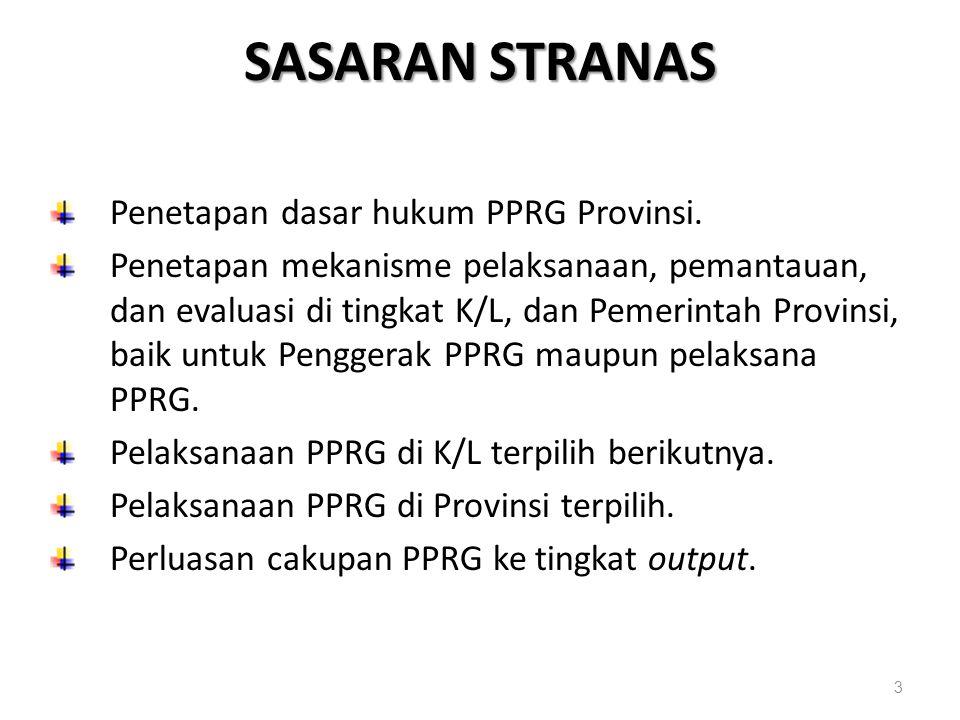 SASARAN STRANAS 3 Penetapan dasar hukum PPRG Provinsi. Penetapan mekanisme pelaksanaan, pemantauan, dan evaluasi di tingkat K/L, dan Pemerintah Provin
