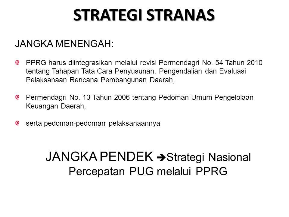 STRATEGI STRANAS JANGKA MENENGAH: PPRG harus diintegrasikan melalui revisi Permendagri No. 54 Tahun 2010 tentang Tahapan Tata Cara Penyusunan, Pengend