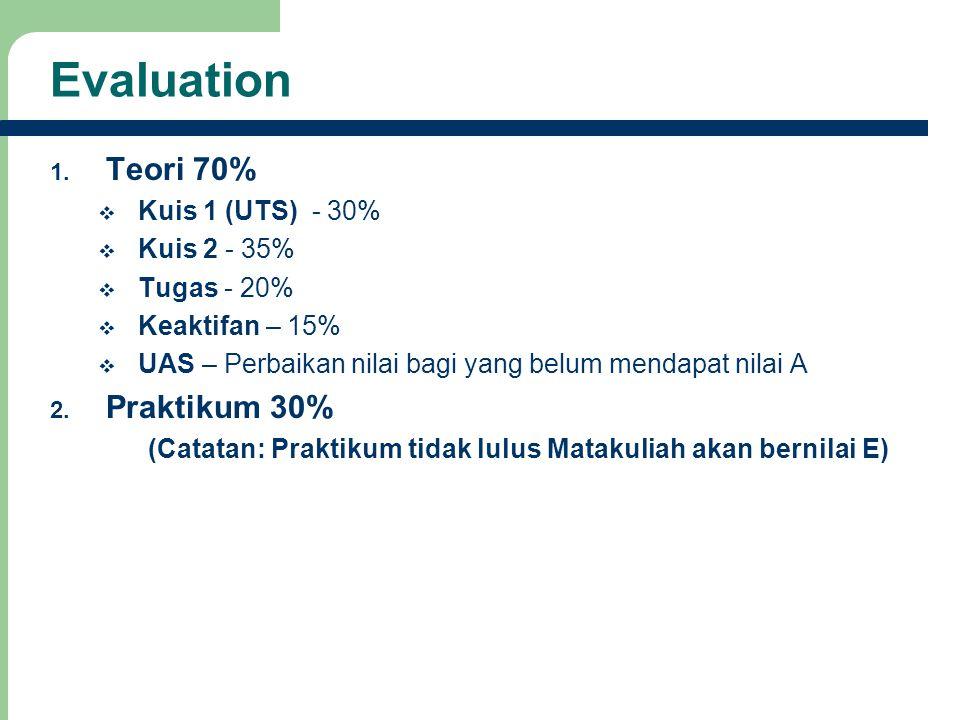5 Evaluation 1. Teori 70%  Kuis 1 (UTS) - 30%  Kuis 2 - 35%  Tugas - 20%  Keaktifan – 15%  UAS – Perbaikan nilai bagi yang belum mendapat nilai A
