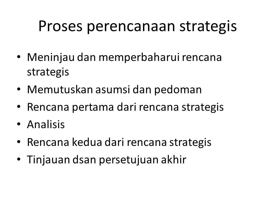 Proses perencanaan strategis Meninjau dan memperbaharui rencana strategis Memutuskan asumsi dan pedoman Rencana pertama dari rencana strategis Analisi