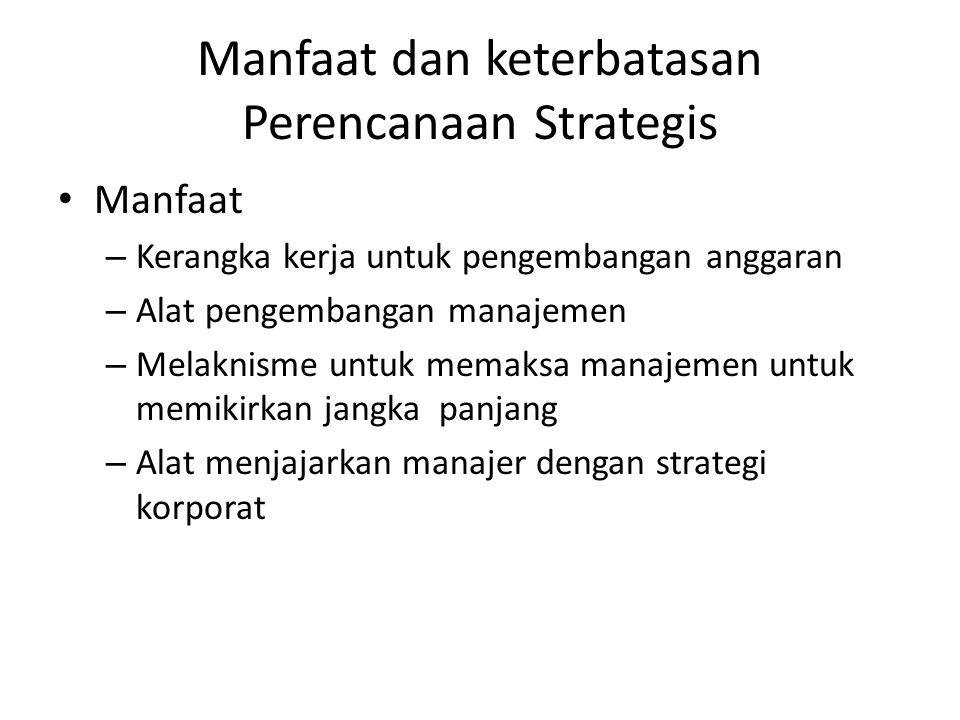 Manfaat dan keterbatasan Perencanaan Strategis Manfaat – Kerangka kerja untuk pengembangan anggaran – Alat pengembangan manajemen – Melaknisme untuk m
