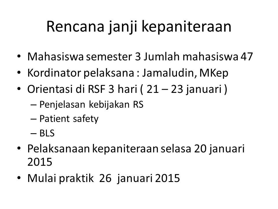 Rencana janji kepaniteraan Mahasiswa semester 3 Jumlah mahasiswa 47 Kordinator pelaksana : Jamaludin, MKep Orientasi di RSF 3 hari ( 21 – 23 januari ) – Penjelasan kebijakan RS – Patient safety – BLS Pelaksanaan kepaniteraan selasa 20 januari 2015 Mulai praktik 26 januari 2015