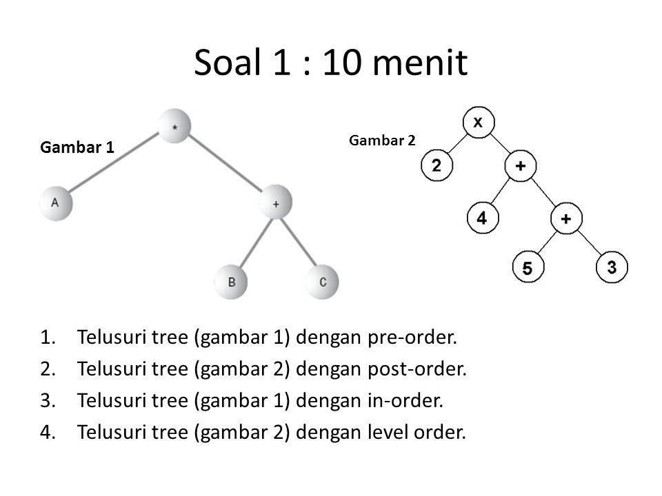 Soal 1 : 10 menit 1.Telusuri tree (gambar 1) dengan pre-order. 2.Telusuri tree (gambar 2) dengan post-order. 3.Telusuri tree (gambar 1) dengan in-orde