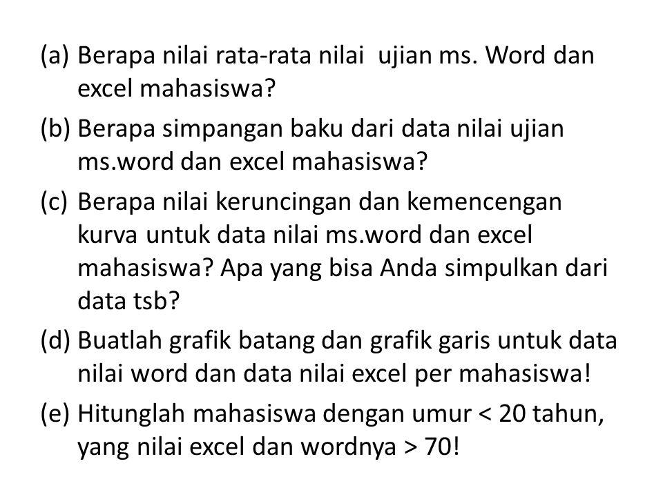 (a)Berapa nilai rata-rata nilai ujian ms.Word dan excel mahasiswa.