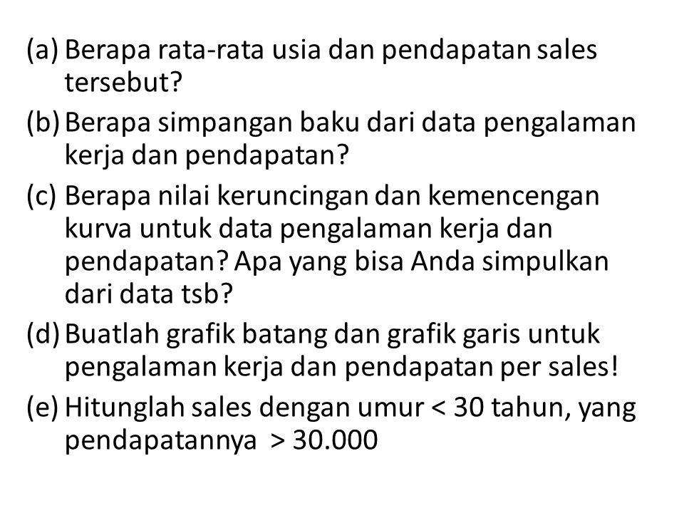 (a)Berapa rata-rata usia dan pendapatan sales tersebut? (b)Berapa simpangan baku dari data pengalaman kerja dan pendapatan? (c)Berapa nilai keruncinga