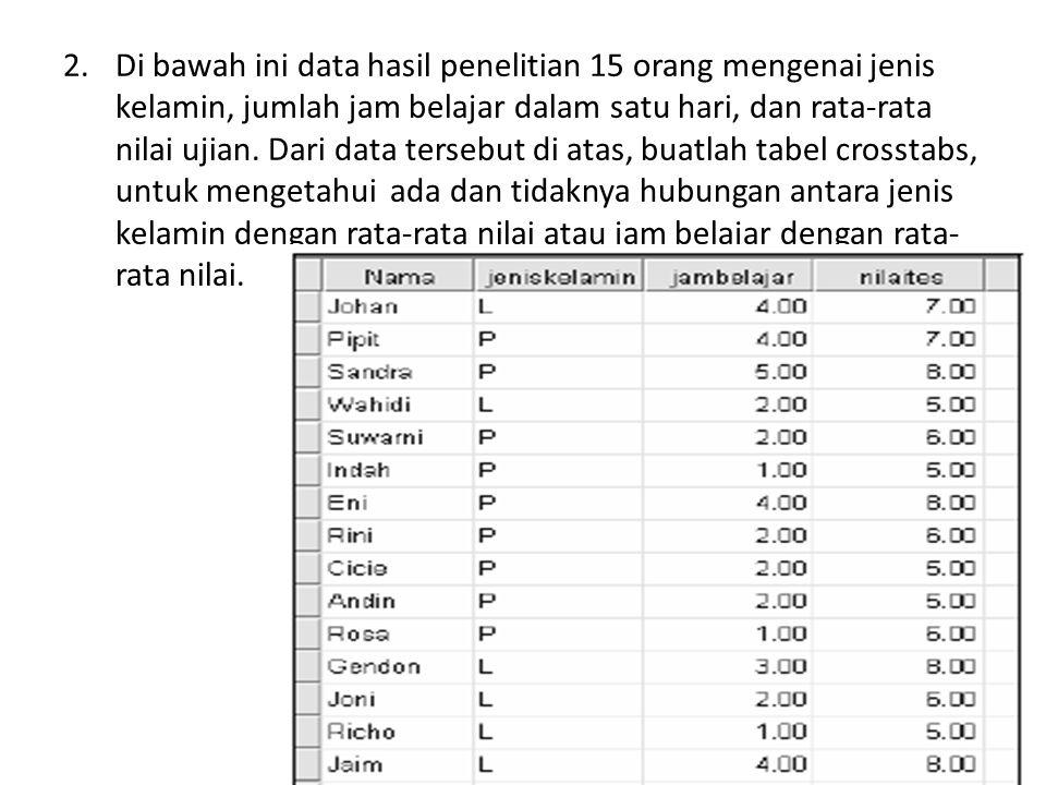 2.Di bawah ini data hasil penelitian 15 orang mengenai jenis kelamin, jumlah jam belajar dalam satu hari, dan rata-rata nilai ujian. Dari data tersebu