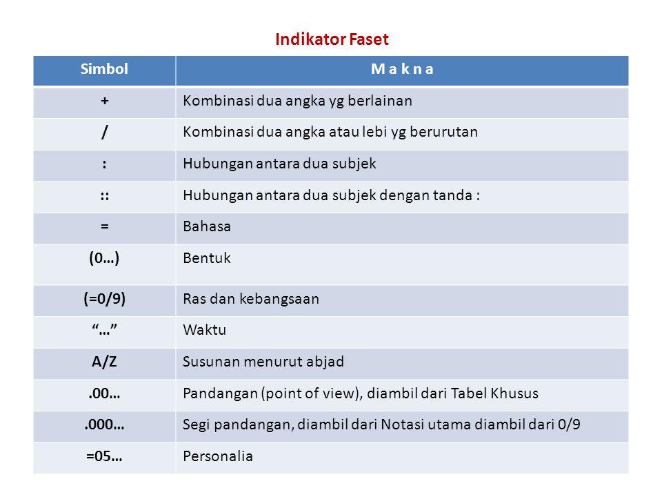 Indikator Faset SimbolM a k n a +Kombinasi dua angka yg berlainan /Kombinasi dua angka atau lebi yg berurutan :Hubungan antara dua subjek ::Hubungan a