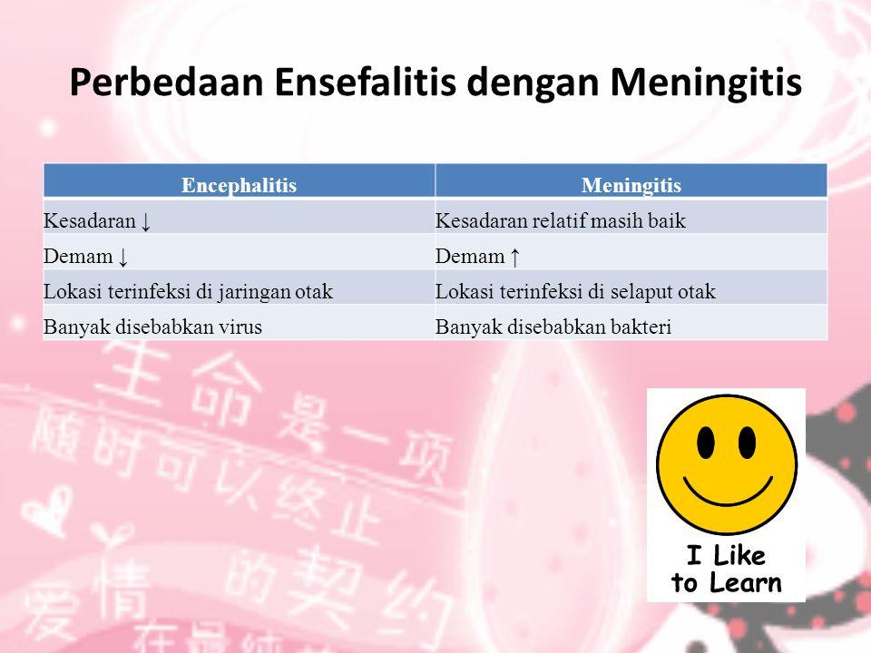 Perbedaan Ensefalitis dengan Meningitis EncephalitisMeningitis Kesadaran ↓Kesadaran relatif masih baik Demam ↓Demam ↑ Lokasi terinfeksi di jaringan ot