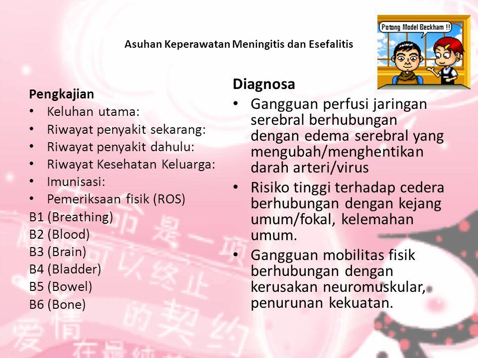 Asuhan Keperawatan Meningitis dan Esefalitis Pengkajian Keluhan utama: Riwayat penyakit sekarang: Riwayat penyakit dahulu: Riwayat Kesehatan Keluarga: