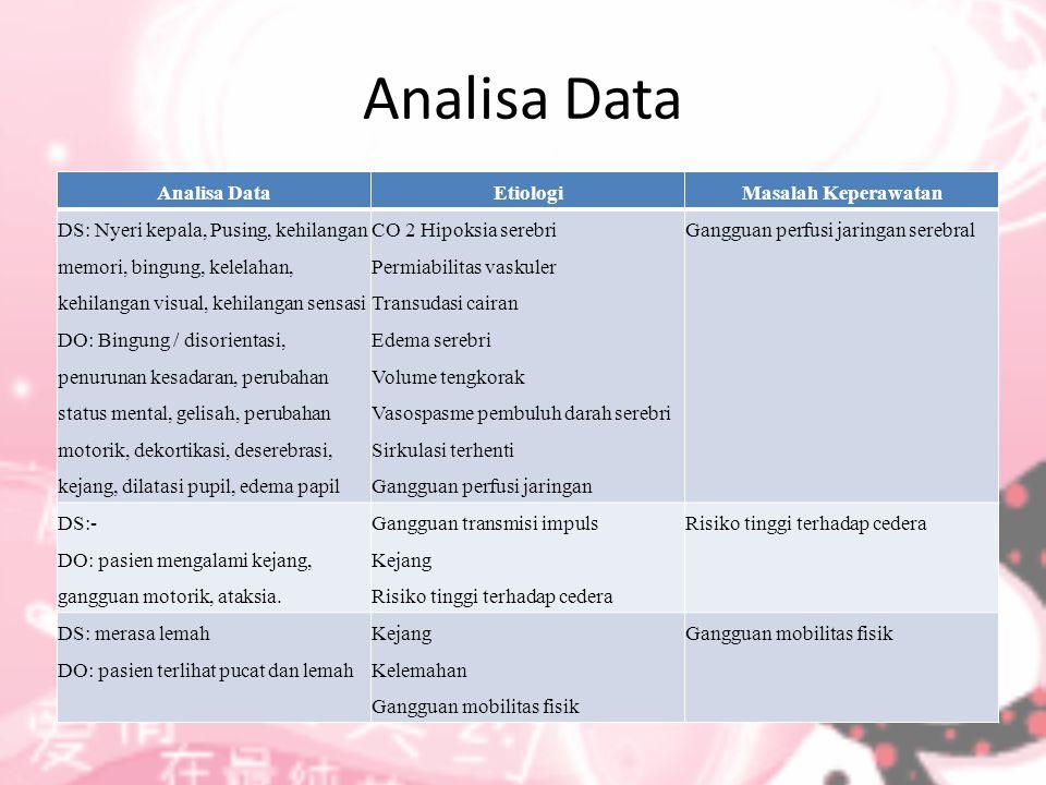 Analisa Data EtiologiMasalah Keperawatan DS: Nyeri kepala, Pusing, kehilangan memori, bingung, kelelahan, kehilangan visual, kehilangan sensasi DO: Bi
