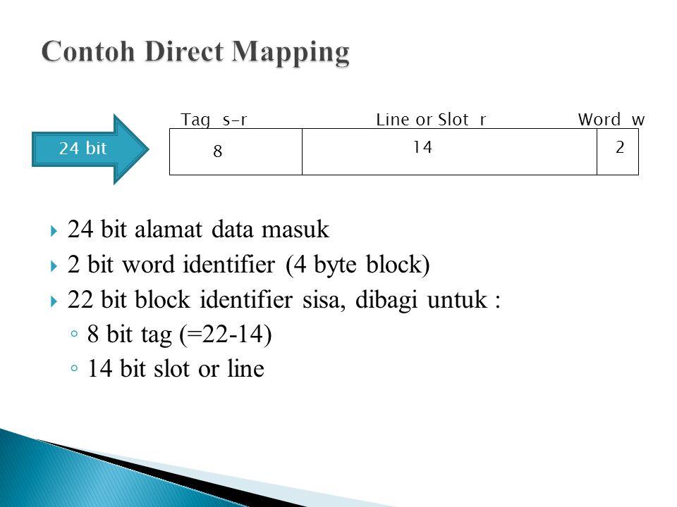  24 bit alamat data masuk  2 bit word identifier (4 byte block)  22 bit block identifier sisa, dibagi untuk : ◦ 8 bit tag (=22-14) ◦ 14 bit slot or