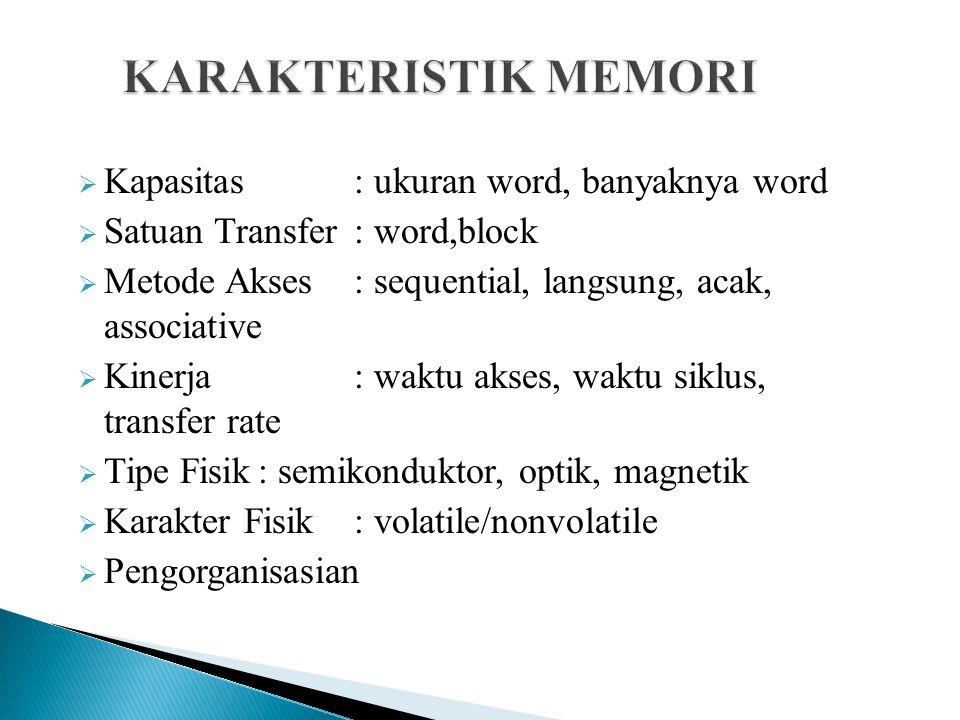  Kapasitas: ukuran word, banyaknya word  Satuan Transfer: word,block  Metode Akses: sequential, langsung, acak, associative  Kinerja: waktu akses,